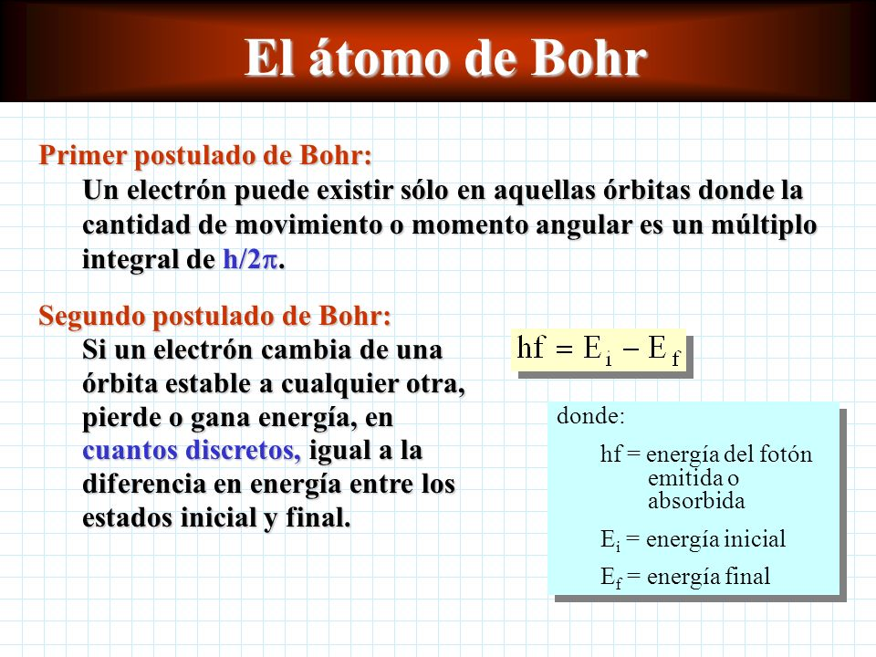 El átomo de Bohr Primer postulado de Bohr: