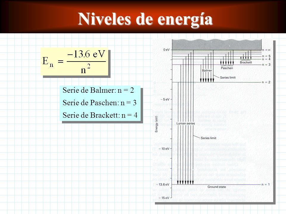 Niveles de energía Serie de Balmer: n = 2 Serie de Paschen: n = 3