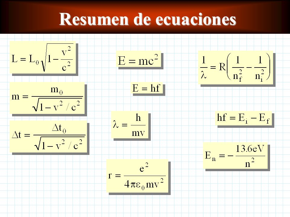 Resumen de ecuaciones