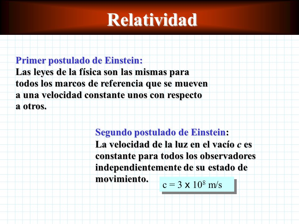 Relatividad Primer postulado de Einstein: