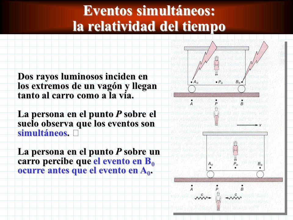 Eventos simultáneos: la relatividad del tiempo