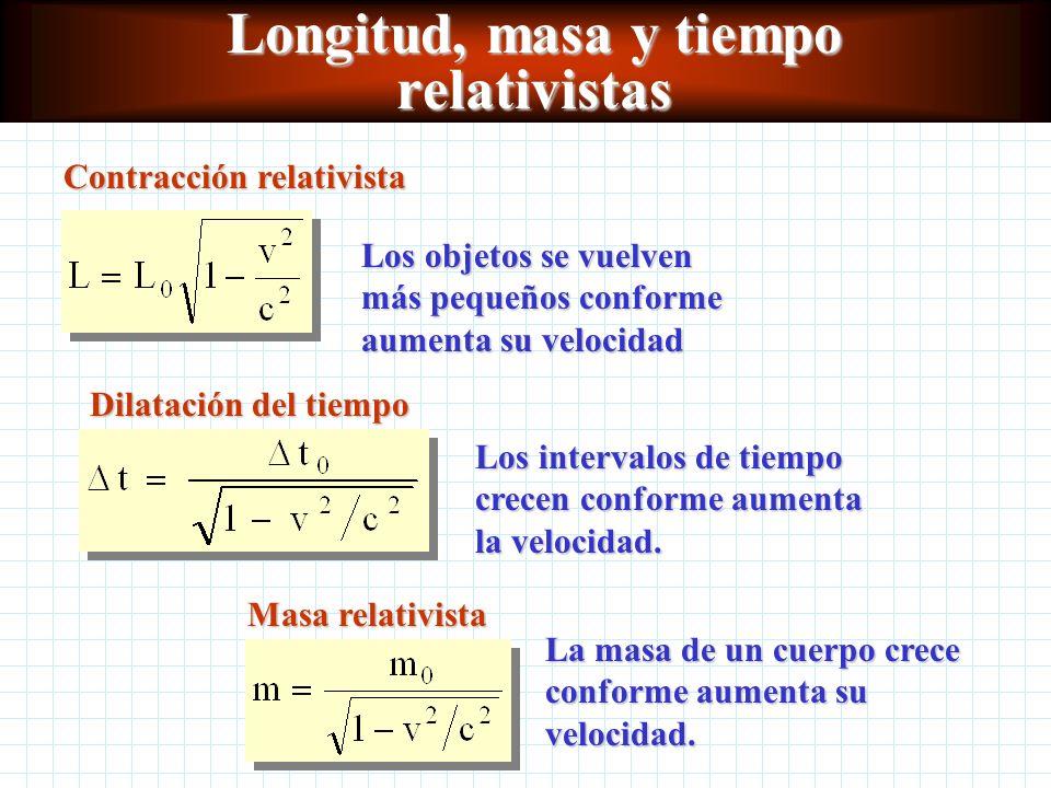 Longitud, masa y tiempo relativistas