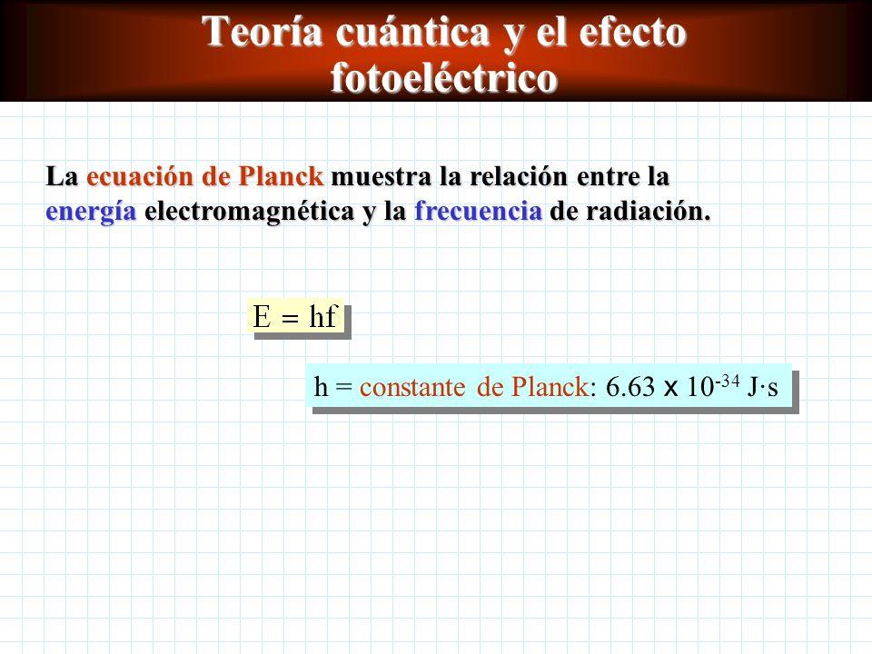 Teoría cuántica y el efecto fotoeléctrico