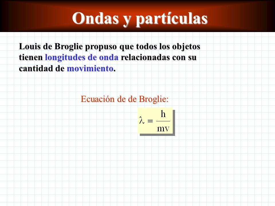 Ondas y partículas Louis de Broglie propuso que todos los objetos tienen longitudes de onda relacionadas con su cantidad de movimiento.