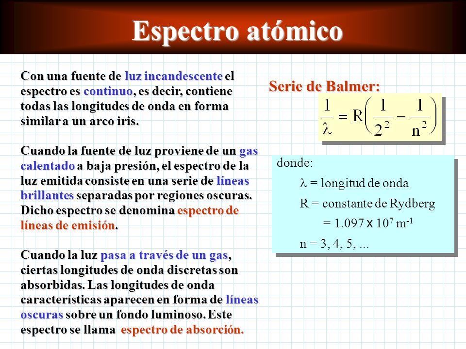 Espectro atómico Serie de Balmer: