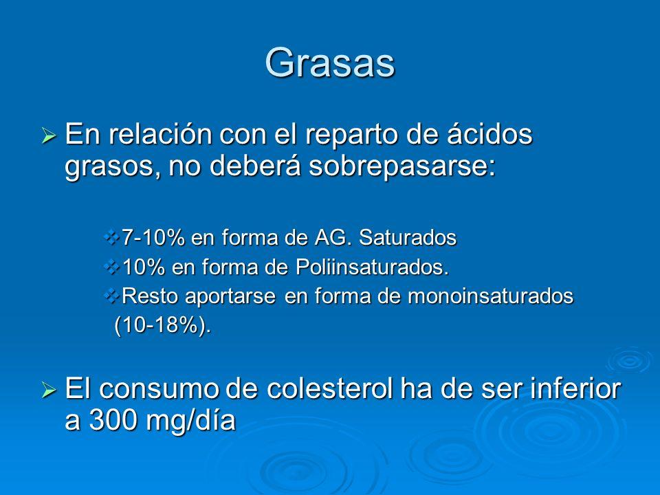 Grasas En relación con el reparto de ácidos grasos, no deberá sobrepasarse: 7-10% en forma de AG. Saturados.