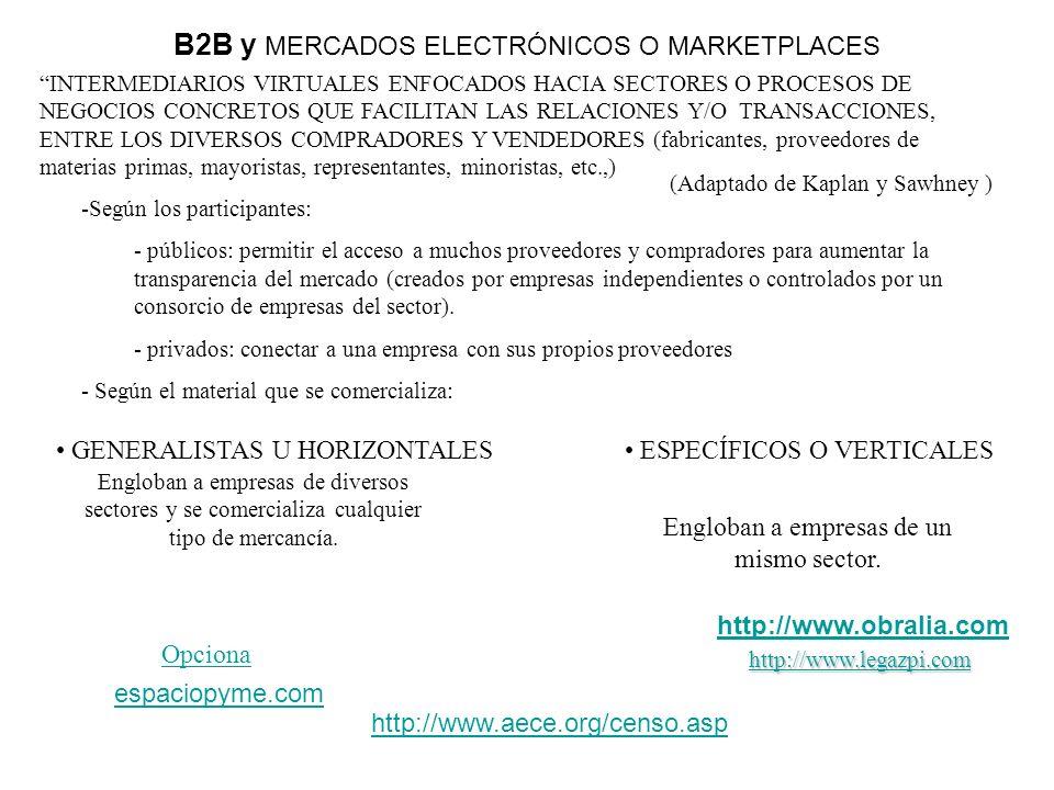 B2B y MERCADOS ELECTRÓNICOS O MARKETPLACES