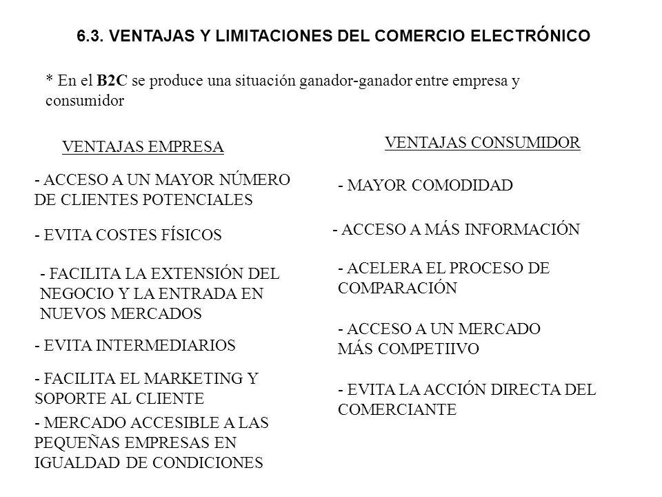 6.3. VENTAJAS Y LIMITACIONES DEL COMERCIO ELECTRÓNICO