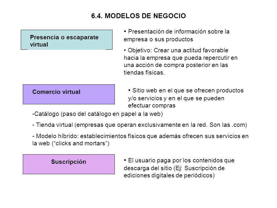 Presentación de información sobre la empresa o sus productos
