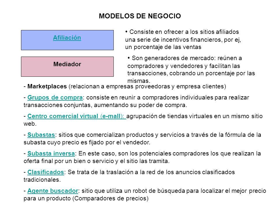 MODELOS DE NEGOCIO Consiste en ofrecer a los sitios afiliados una serie de incentivos financieros, por ej, un porcentaje de las ventas.