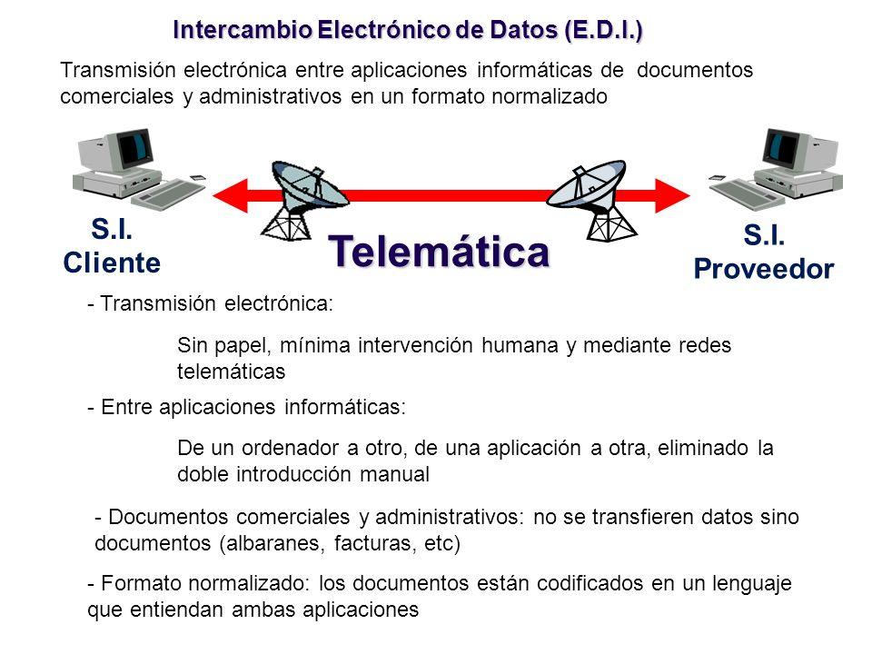 Intercambio Electrónico de Datos (E.D.I.)