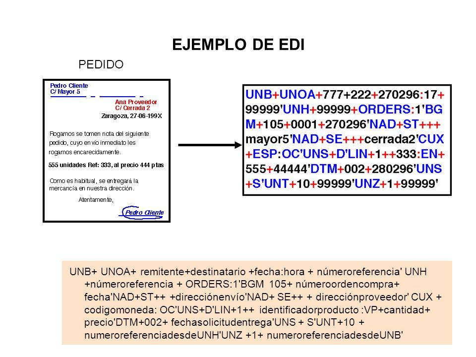EJEMPLO DE EDI PEDIDO.