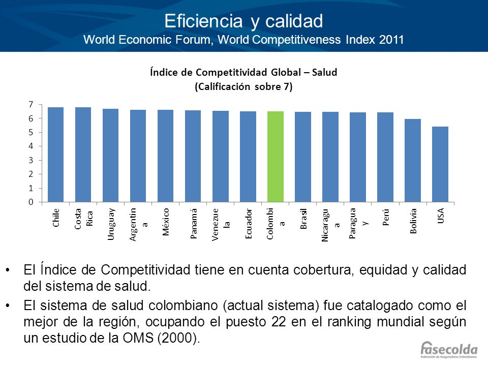 Eficiencia y calidad World Economic Forum, World Competitiveness Index 2011