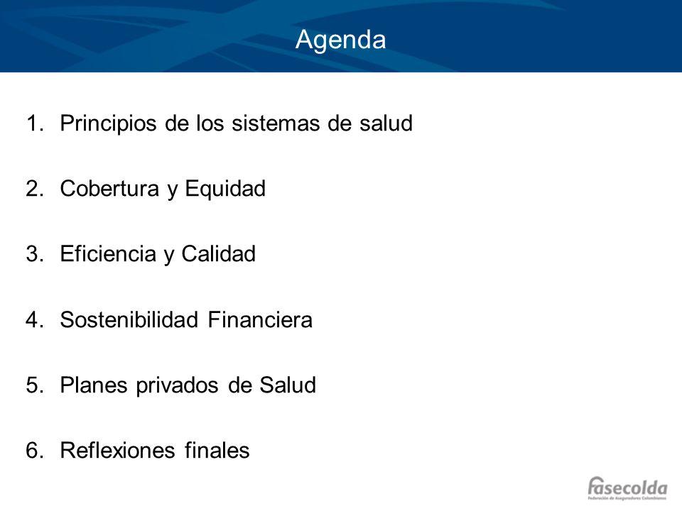 Agenda Principios de los sistemas de salud Cobertura y Equidad