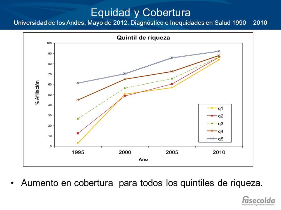 Equidad y Cobertura Universidad de los Andes, Mayo de 2012