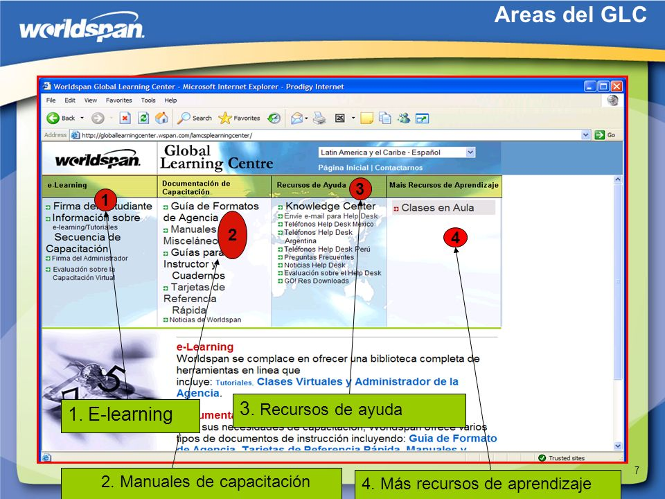 Areas del GLC 3. Recursos de ayuda 1. E-learning 3 1 2 4