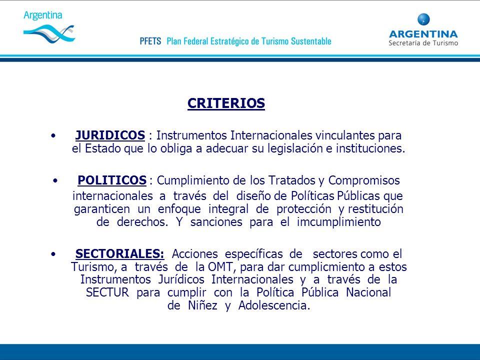 POLITICOS : Cumplimiento de los Tratados y Compromisos