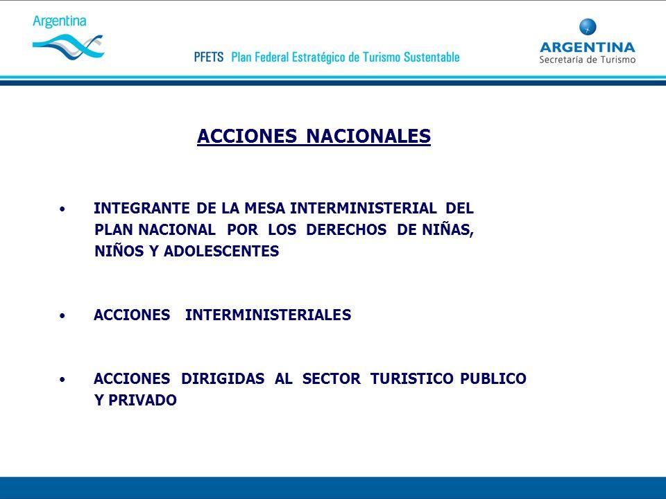 ACCIONES NACIONALES INTEGRANTE DE LA MESA INTERMINISTERIAL DEL
