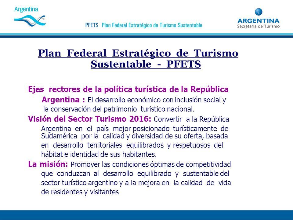 Plan Federal Estratégico de Turismo Sustentable - PFETS