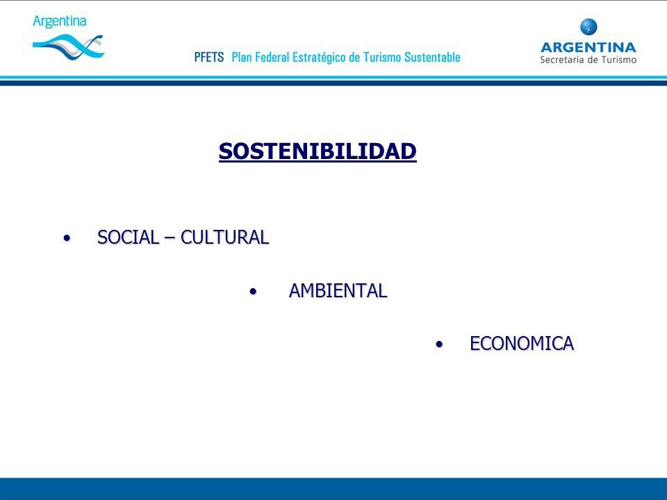 SOSTENIBILIDAD SOCIAL – CULTURAL AMBIENTAL ECONOMICA