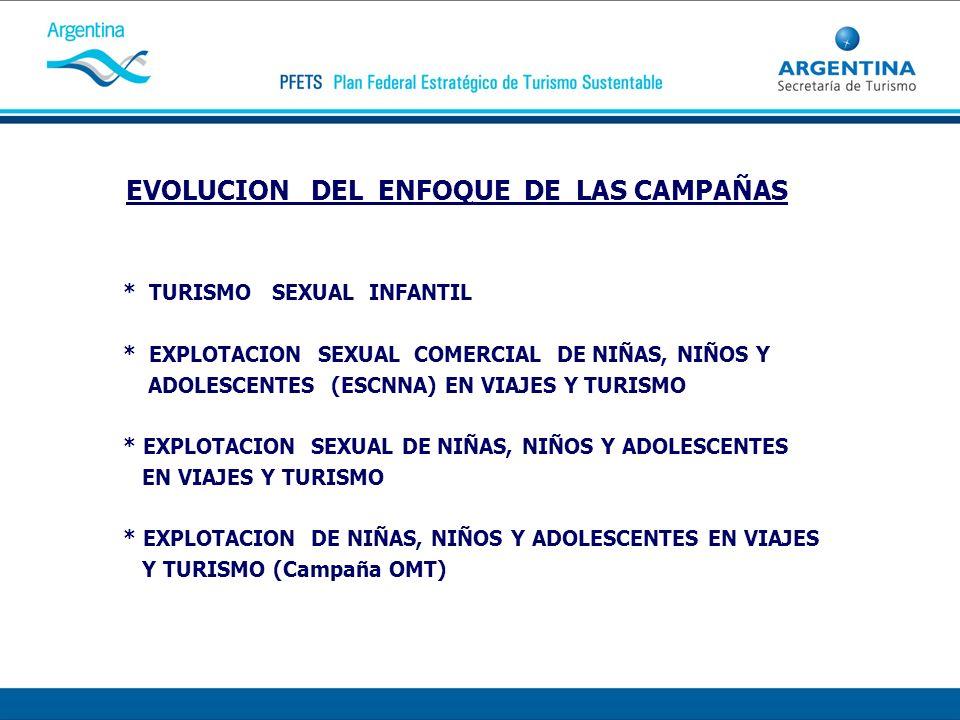 EVOLUCION DEL ENFOQUE DE LAS CAMPAÑAS