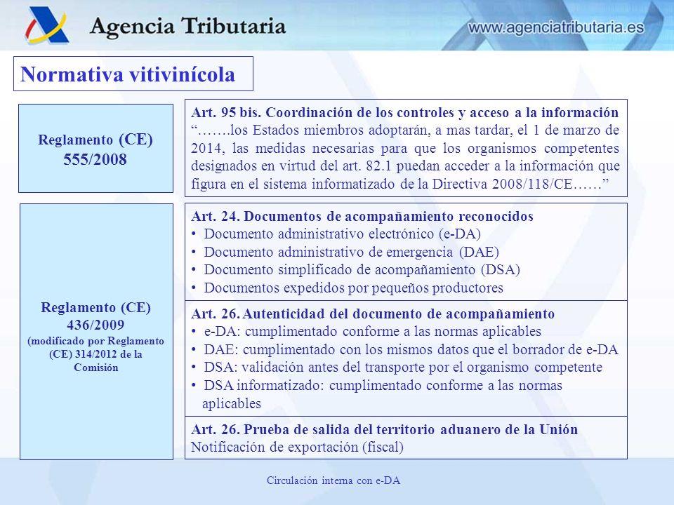 (modificado por Reglamento (CE) 314/2012 de la Comisión