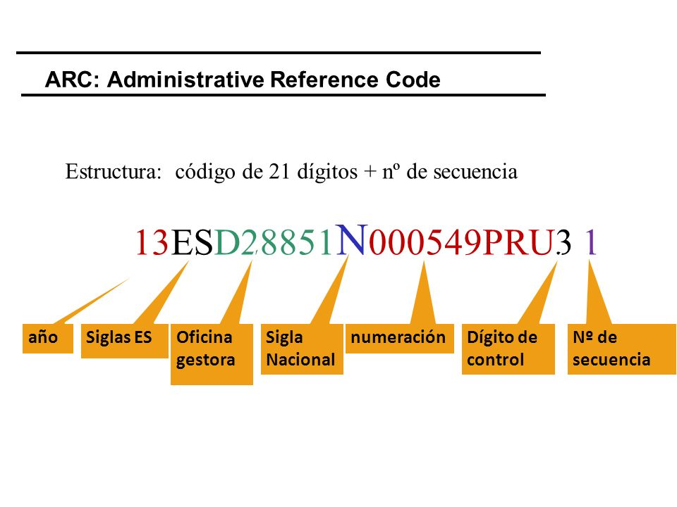 ARC: Administrative Reference Code