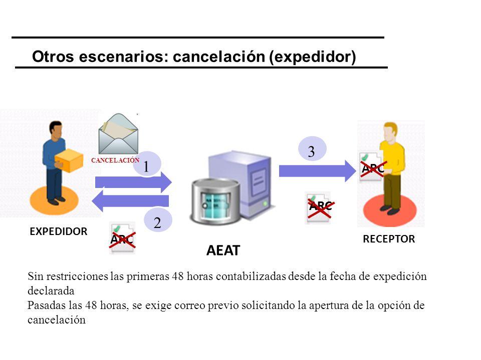 Otros escenarios: cancelación (expedidor)