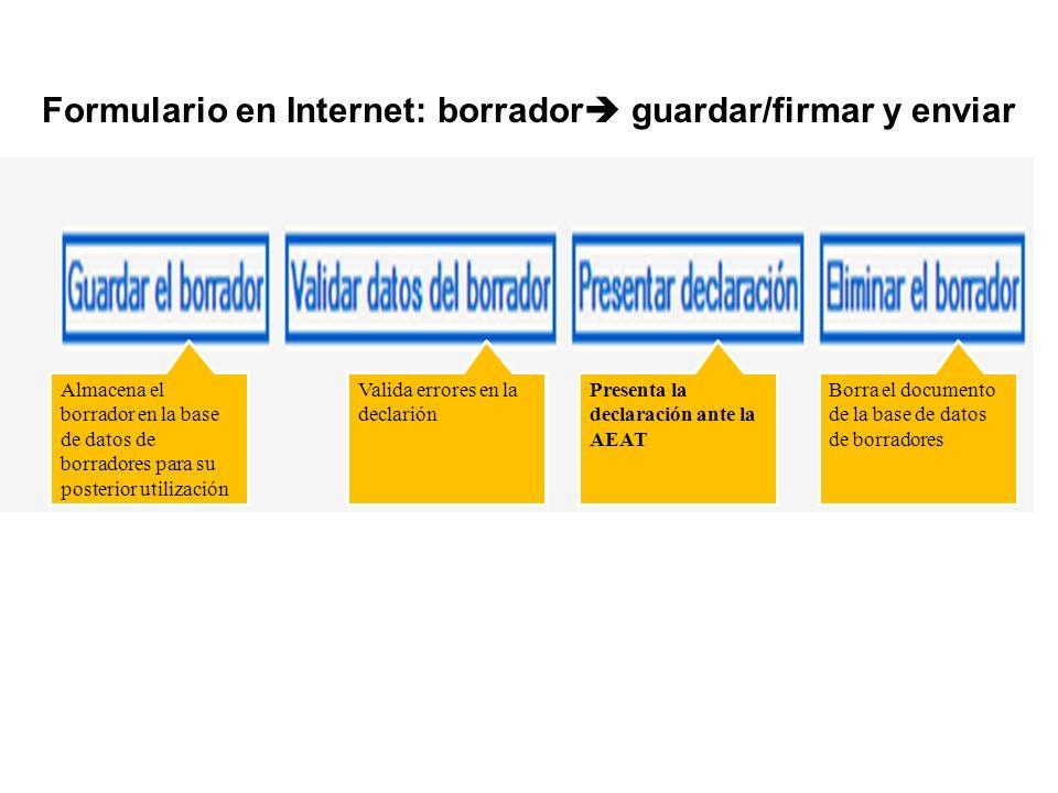 Formulario en Internet: borrador guardar/firmar y enviar