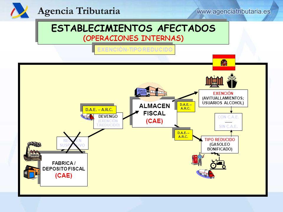 ESTABLECIMIENTOS AFECTADOS (OPERACIONES INTERNAS)