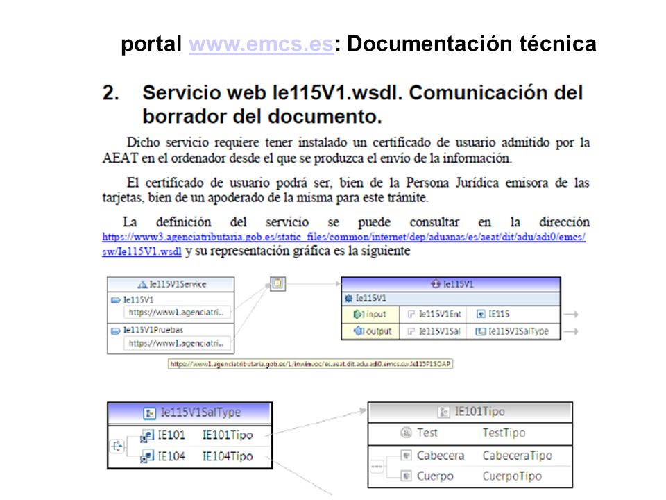 portal www.emcs.es: Documentación técnica