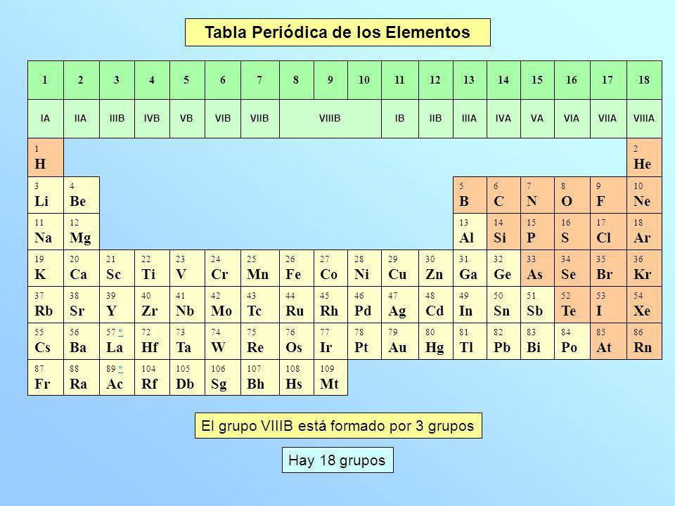 Tabla periodica de los elementos quimicos grupo 1a images tabla periodica de los elementos quimicos grupo 1a choice image tabla periodica grupo 4 a choice urtaz Choice Image