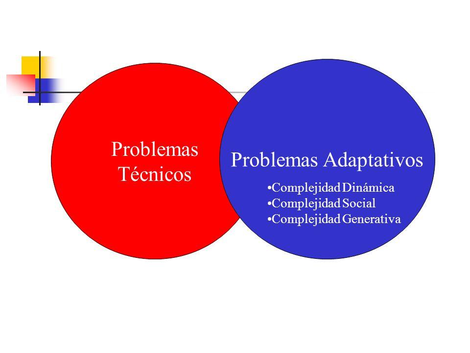 Problemas Adaptativos