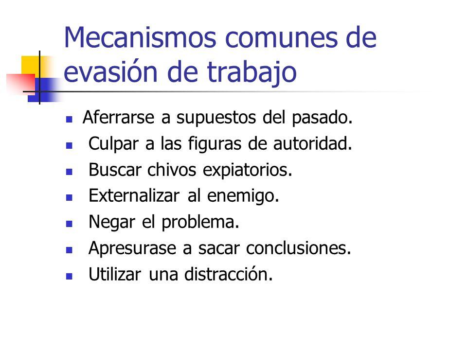 Mecanismos comunes de evasión de trabajo