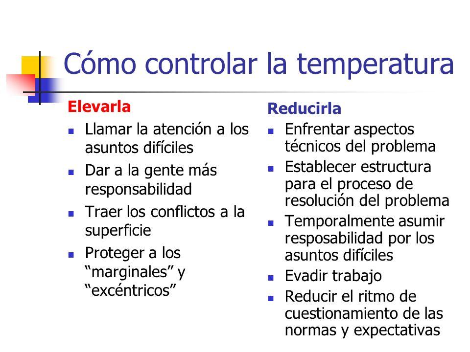 Cómo controlar la temperatura