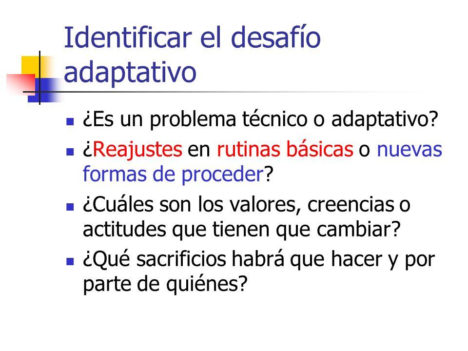 Identificar el desafío adaptativo