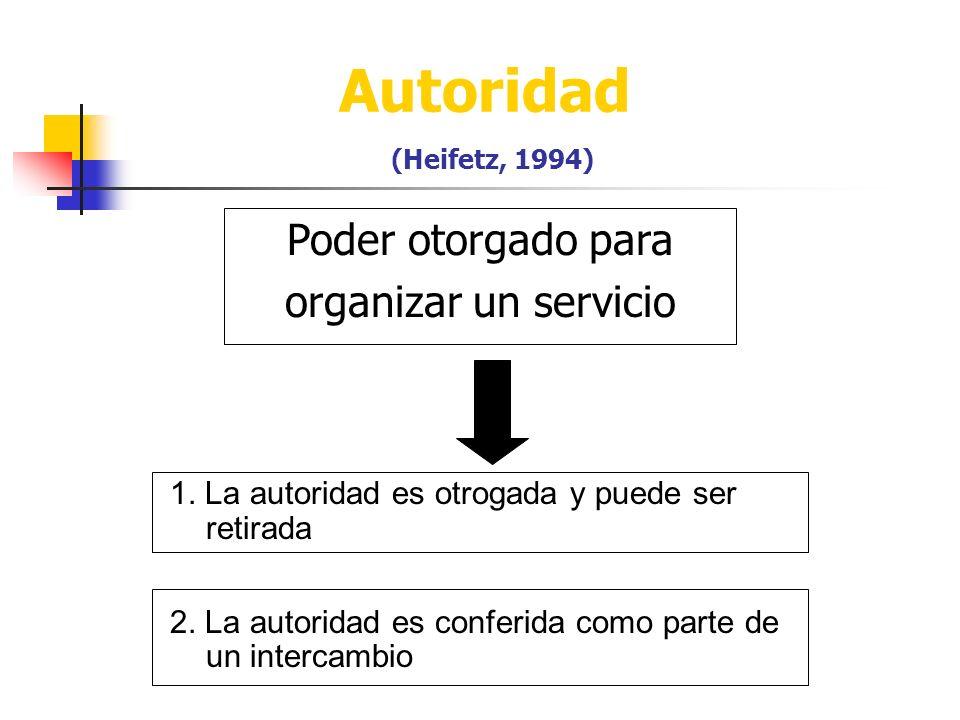 Autoridad (Heifetz, 1994) Poder otorgado para organizar un servicio