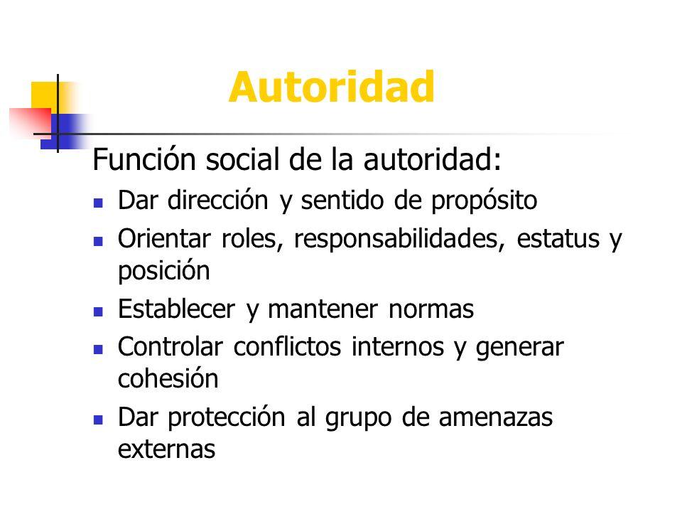 Autoridad Función social de la autoridad: