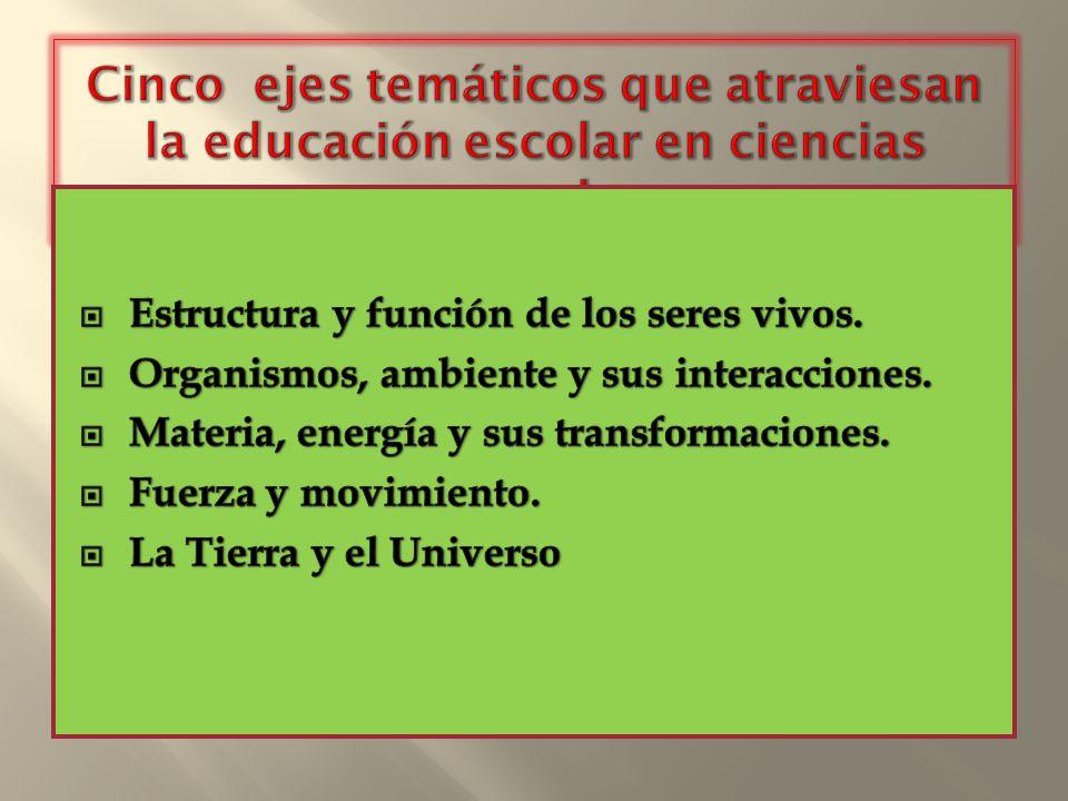 Cinco ejes temáticos que atraviesan la educación escolar en ciencias naturales.
