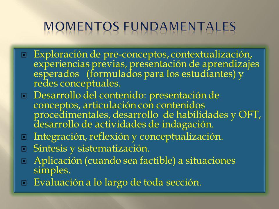 Momentos fundamentales