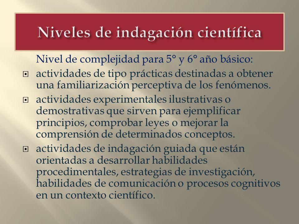 Niveles de indagación científica