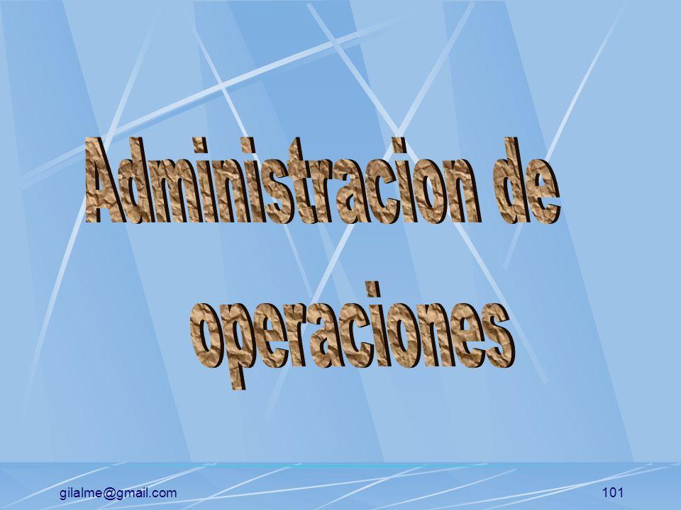Administracion de operaciones gilalme@gmail.com