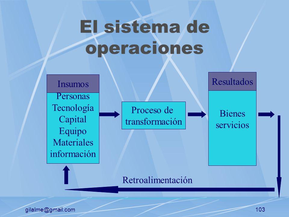 El sistema de operaciones