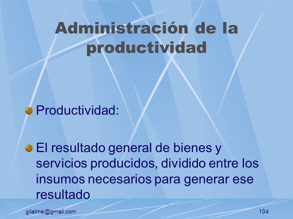 Administración de la productividad