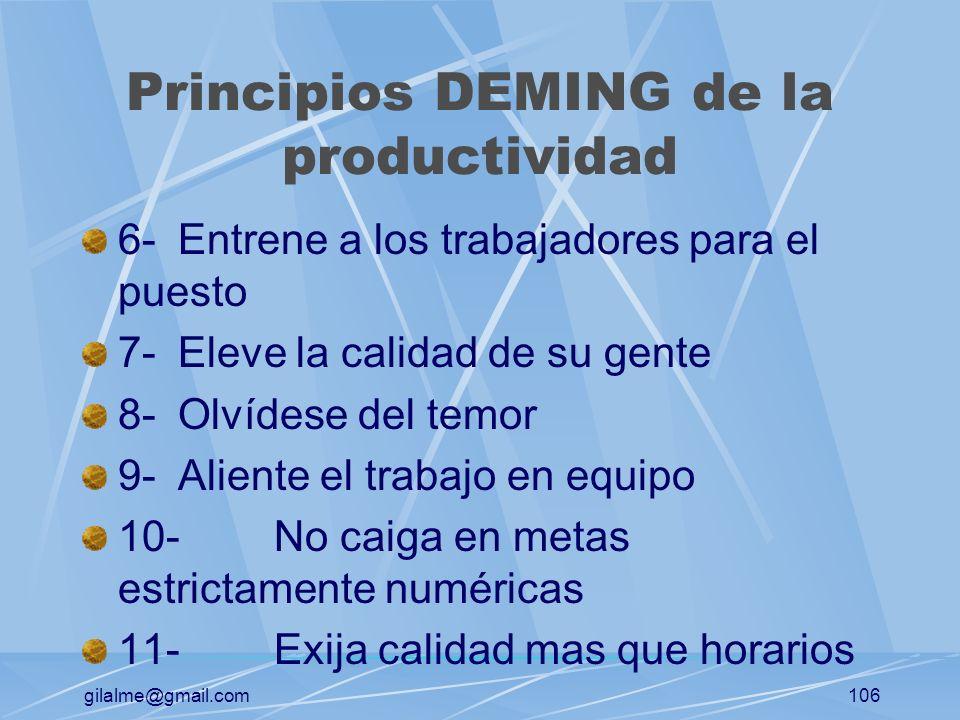 Principios DEMING de la productividad