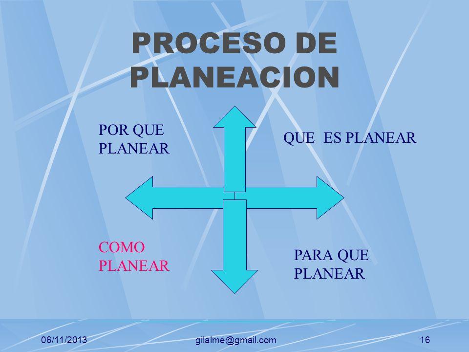 PROCESO DE PLANEACION POR QUE PLANEAR QUE ES PLANEAR COMO PLANEAR