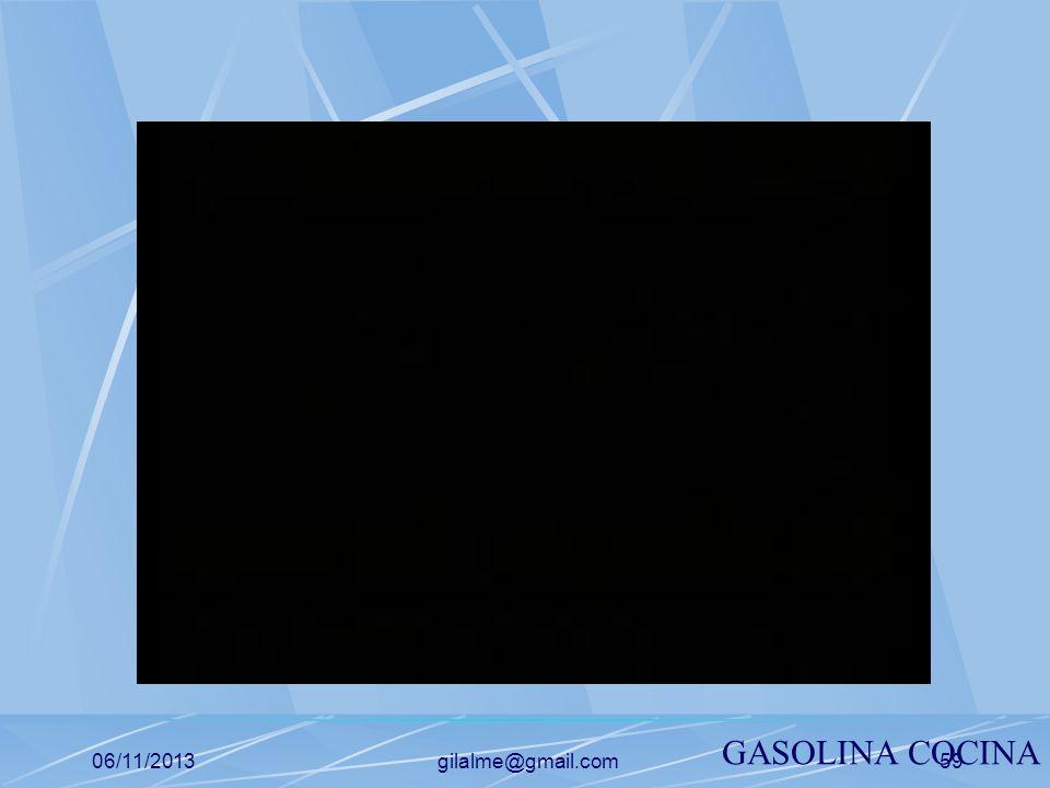 23/03/2017 gilalme@gmail.com GASOLINA COCINA