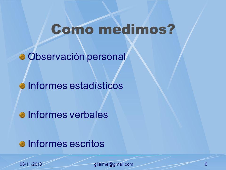 Como medimos Observación personal Informes estadísticos