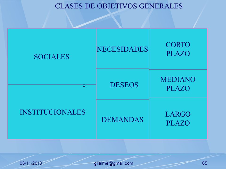 CLASES DE OBJETIVOS GENERALES