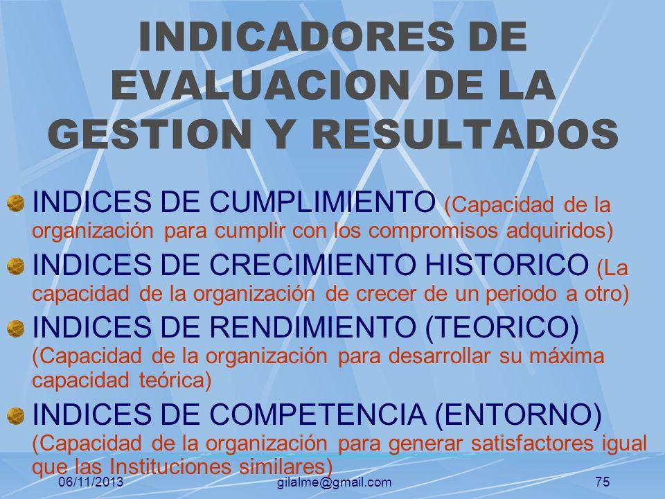 INDICADORES DE EVALUACION DE LA GESTION Y RESULTADOS